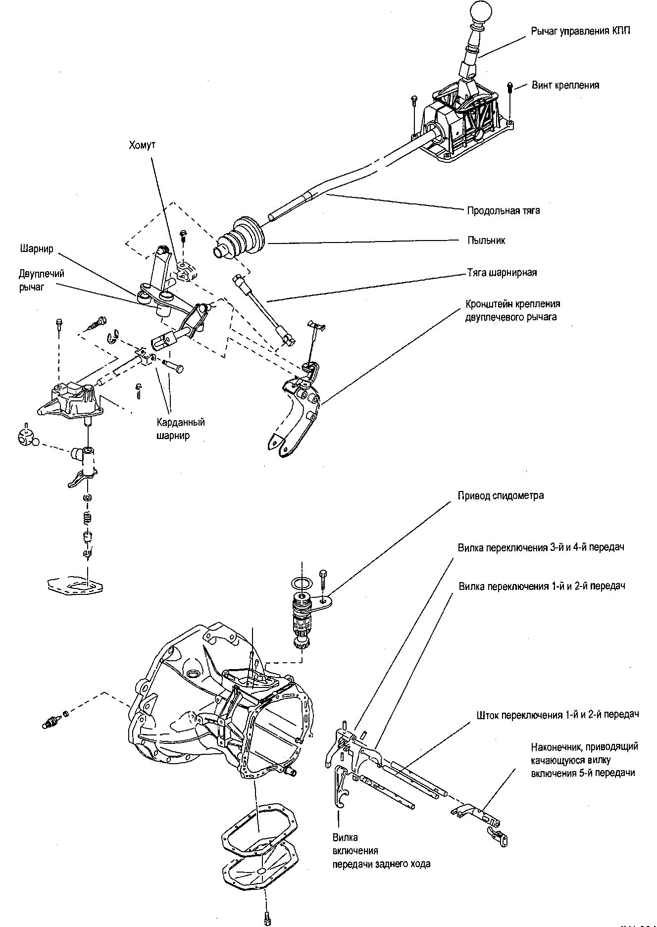 Замена масла в коробке передач шевроле